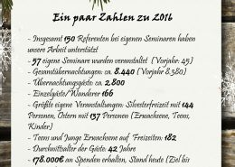 Was 2016 in Craheim geschehen ist, Zahlen und Fakten